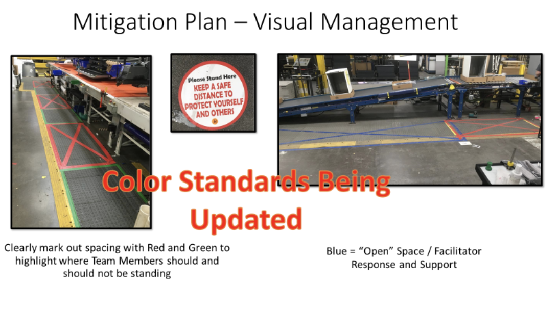 Mitigation plan - visual managment