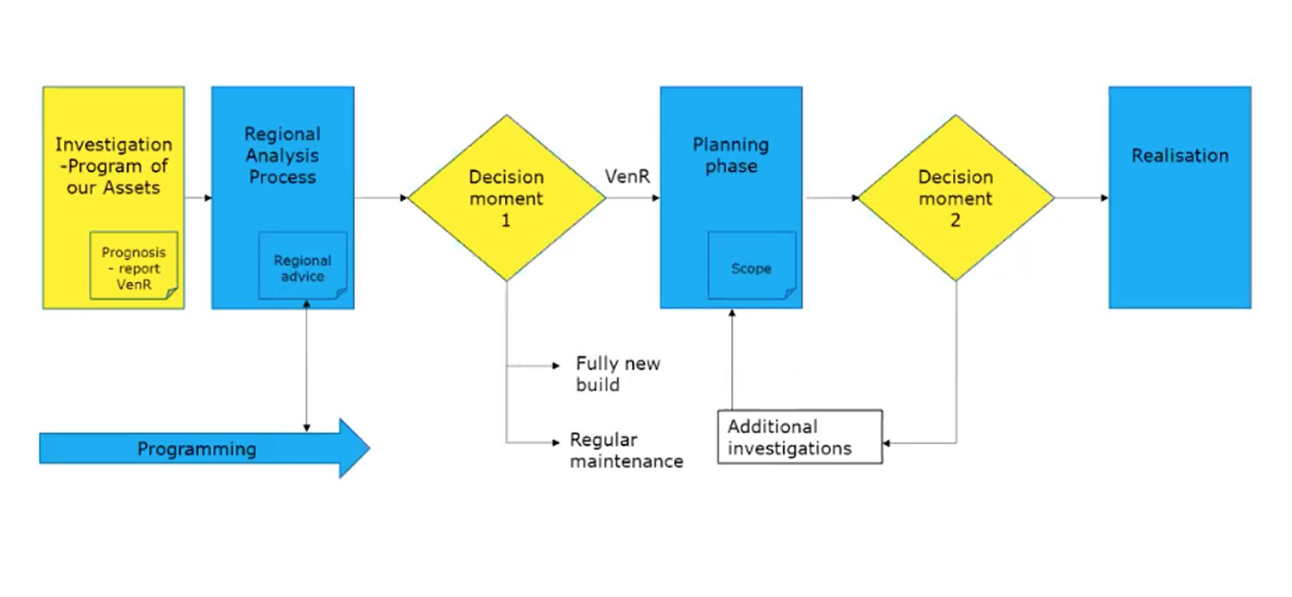 plan for rebuilding infrastructure